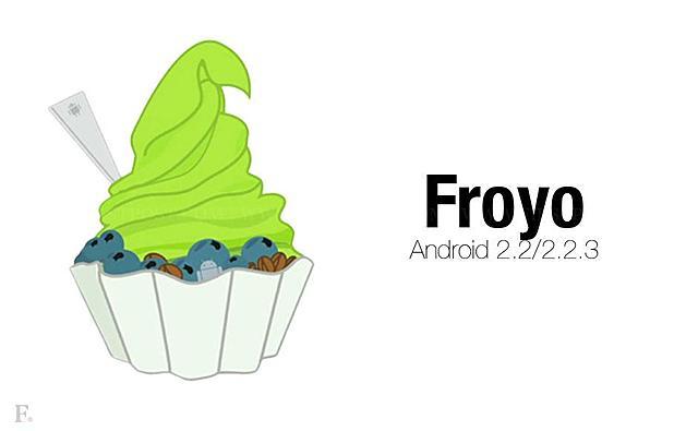 Android 2.2 Froyo ( El rendimiento sube de nivel gracias a Dalvik JIT)