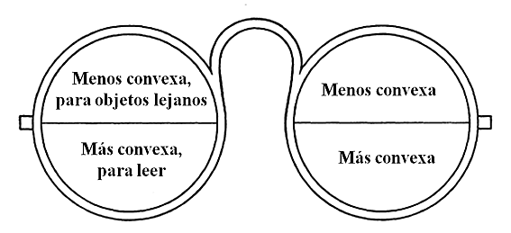Lentes bifocales