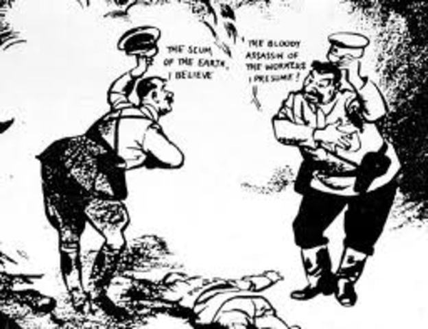 non-Aggression pact: Germany and Russian mutual agreement to keept the eastern front clear