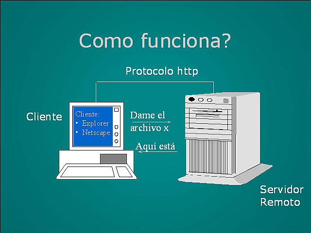 Protocolo de Internet