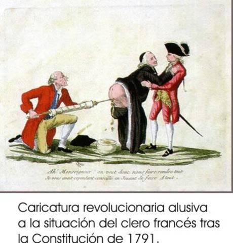 Creación de la Constitución Civil del Clero