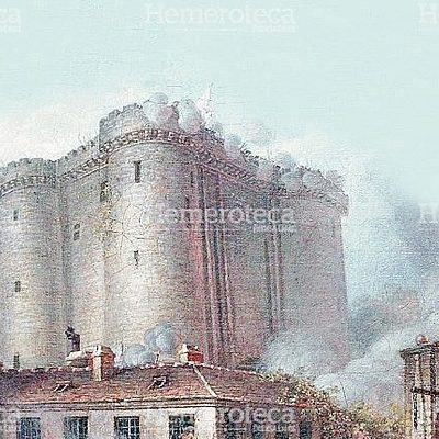 Revolución: Industrial,Francesa,Rusa 1865434 timeline