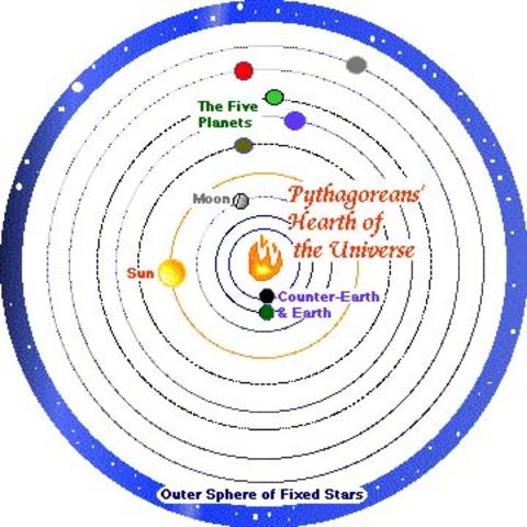 Ancient Greek Astronmy