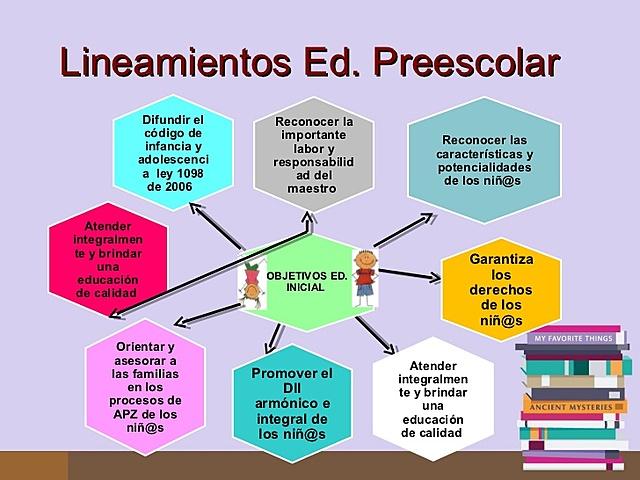 Lineamientos pedagógicos para la educación preescolar