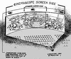 Invenció del CinemaScope
