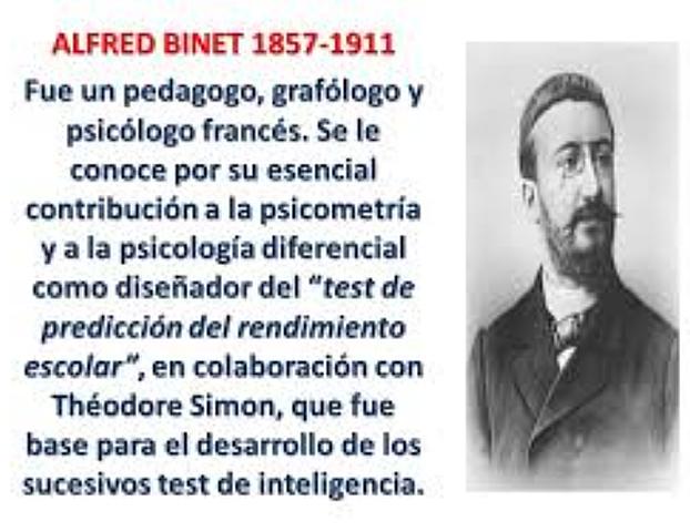 Alfred Binet (1857-1911)