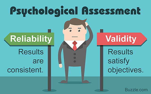 The reliability and validity of tests.