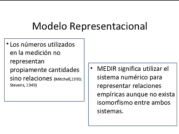 Modelo Representacional de Medida Psicométrica