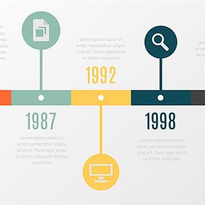 Línea de Tiempo sobre el concepto de pedagogía y teorías del aprendizaje significativo timeline