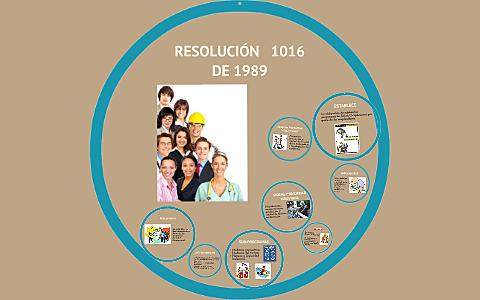 Resolución 1016 1989