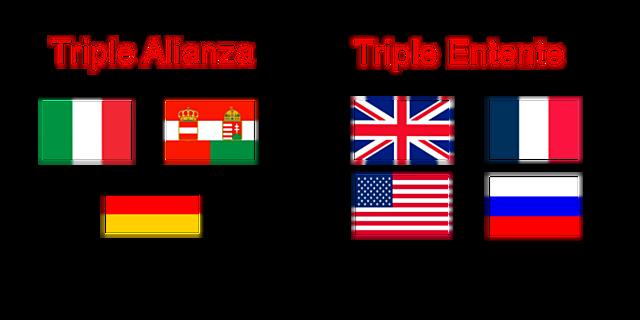 Se forman dos bandos: La Triple Entente y La Triple Alianza