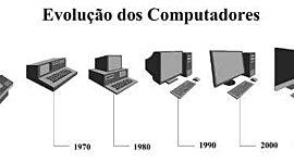 História da tecnologia  CTSmack timeline