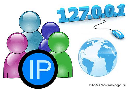 IP - код