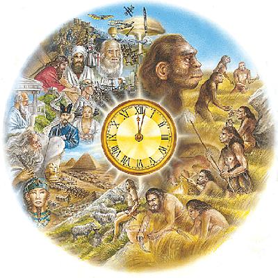 Desarrollo histórico de la filosofía timeline
