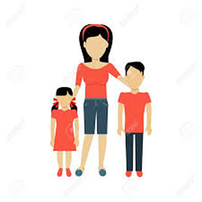 Abuelos, padres y yo timeline