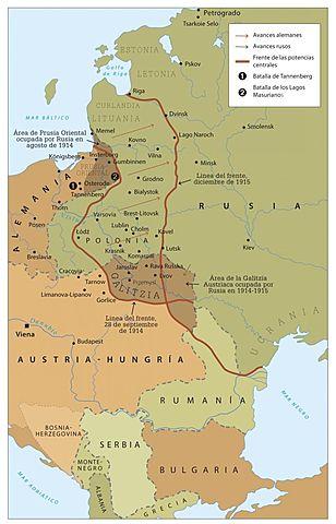 Guerra entre Alemanya contra Russia i Serbia