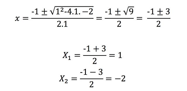 Ecuaciones algebraicas de grados mayores a 3.