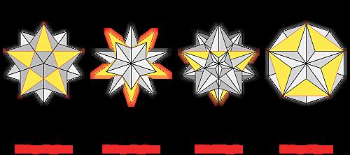 Kepler poliedros movientos planetarios