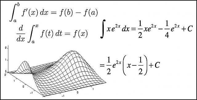 Leibniz Cálculo infinitesimal