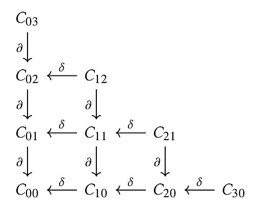 Álgebra homológica