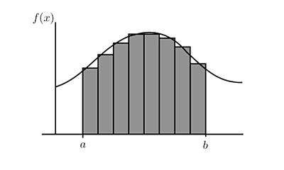 Integración. Integral de Rie-mann generalizada (también conocida como Integral de Henstock-Kursweil).