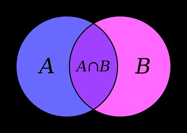 Cohen. Teoría de Conjuntos, Trabajo en la Hipótesis del continuo.