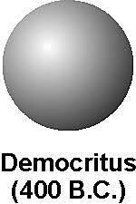 Modelo atómico Leucipo