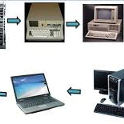 Origen y Evolición de la computadora  timeline