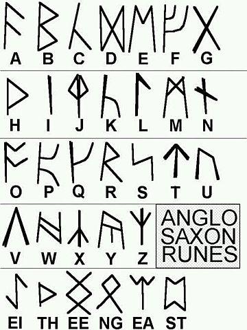 Anglo- Saxon Language