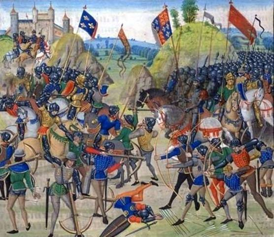 100 Year War Between France and England (1337~1453)