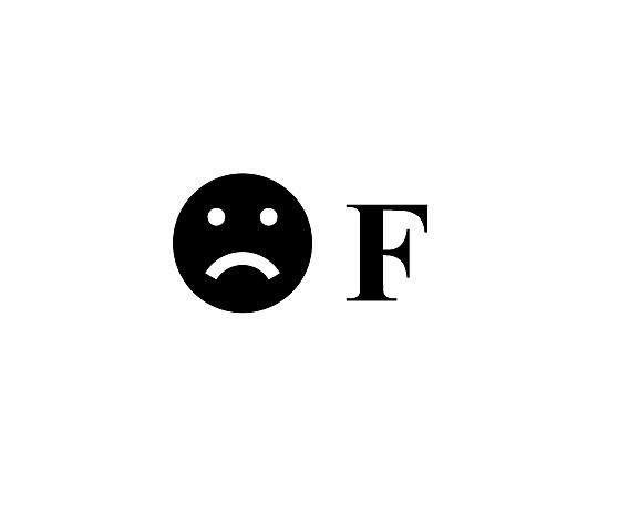 (F81) É notificado que recebeu notas baixas em sua avaliação de 2017