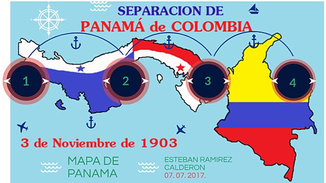 SEPARACION DE PANAMA