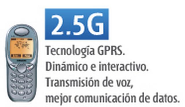 Generación 2.5G