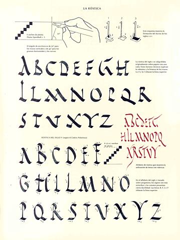 Modelo de escritura capital rústica