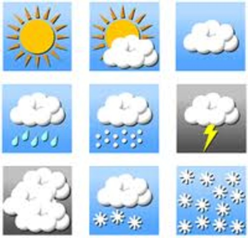 Weather Data for January 6th, 7th, and 8th