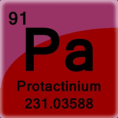 Protoactini