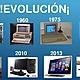 Historial del el computador 5 638