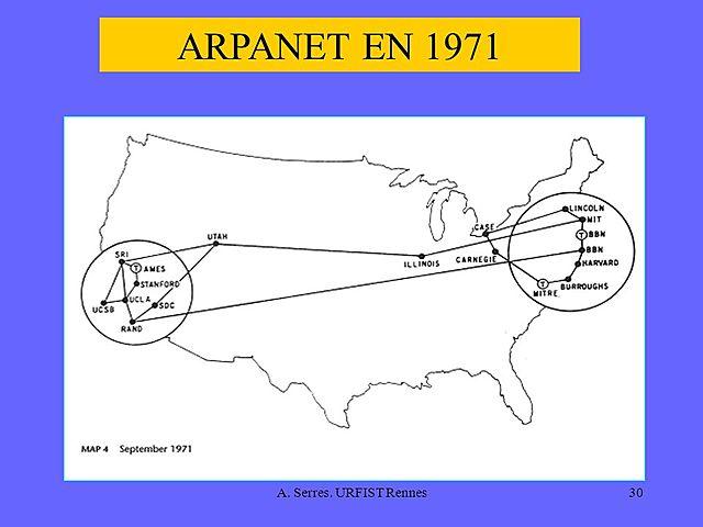 Arpanet relie 23 centres