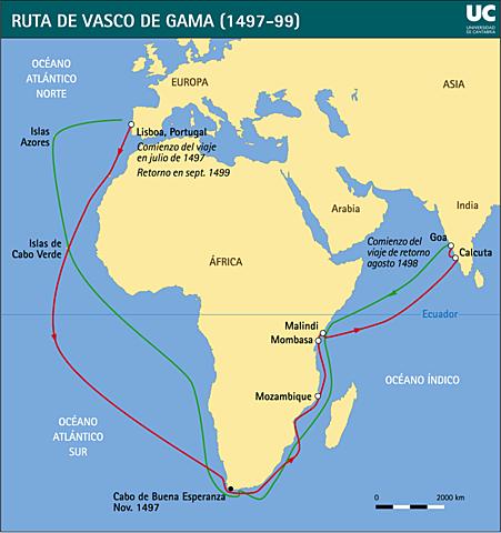 Vasco Da Gama ♤♤