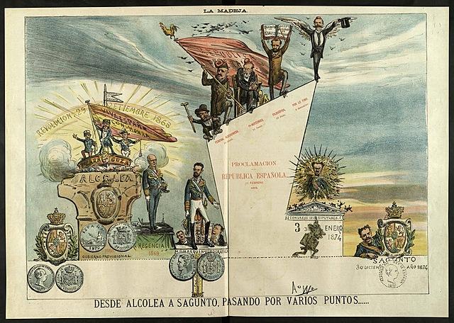 El Sexenni democràtic (1868-1874)