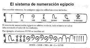 Egipcios 2500 ac.