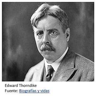 Teoría del condicionamiento operante Edward Lee Thorndike (1874-1949)