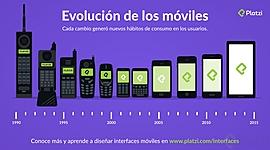 Evolución de los móviles timeline