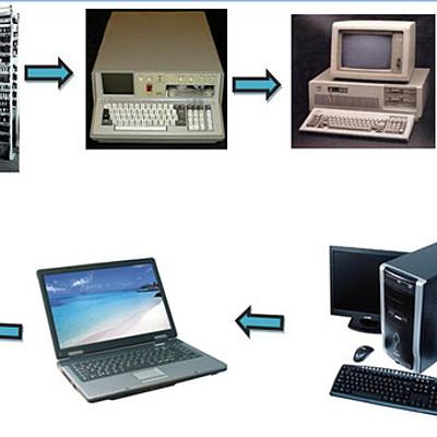 EVOLUCIÓN COMPONENTES DEL COMPUTADOR by: luis oviedo timeline