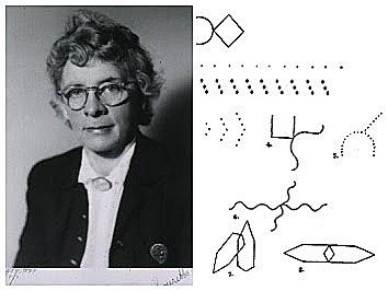 Lauretta Bender (1897-1987)