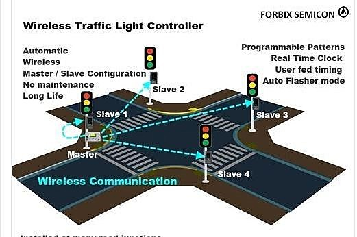 Automatic light controller system