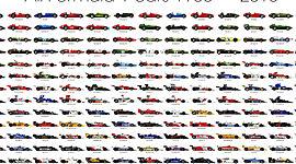 Campeones del Mundo de F1 timeline
