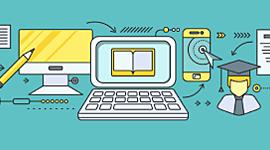 As tecnologias no processo educacional timeline