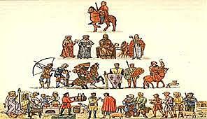 Το σύστημα φεουδαρχίας στην Δυτική Ευρώπη