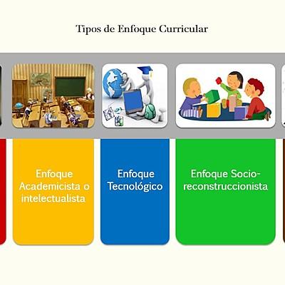 EVOLUCION HISTORICA DE LOS ENFOQUES CURRICULARES timeline
